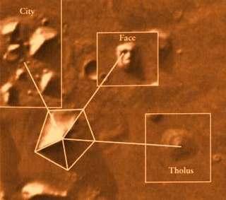 Cydonia area of Mars