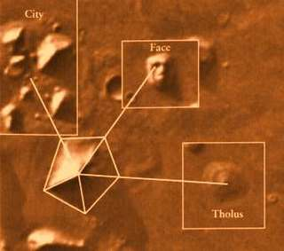 Cydonia area of Mars